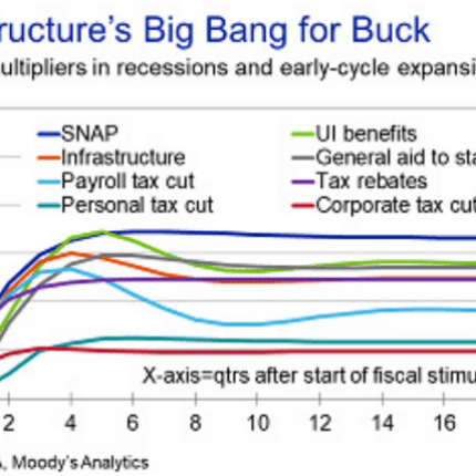 How Worried Should Investors Be About Tax Hikes? Part 2